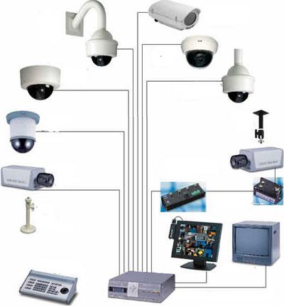 productos_circuito_cerrado_tv